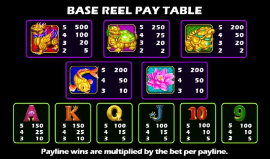 Lucky Spin Kenya Paytable