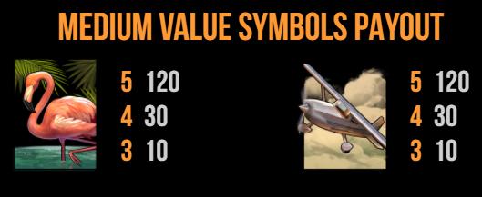 Narcos slot game symbols